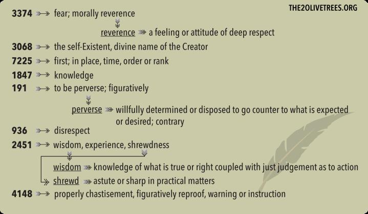 reverence god2